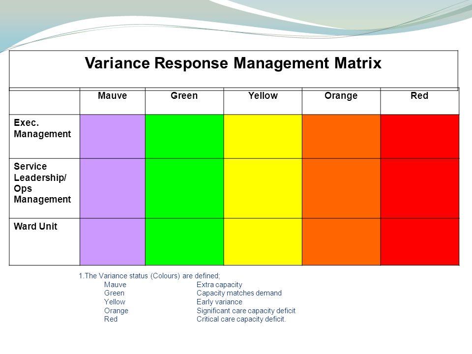 Variance Response Management Matrix MauveGreenYellowOrangeRed Exec.