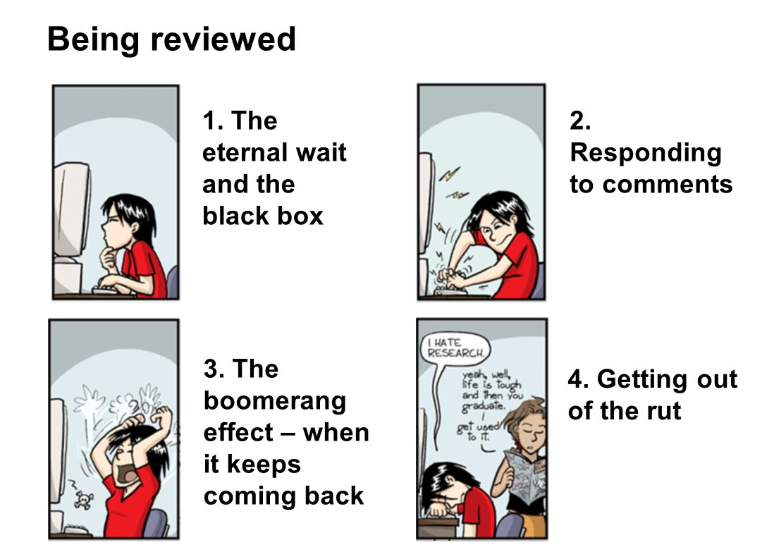 Being reviewed 1. The eternal wait and the black box 2.