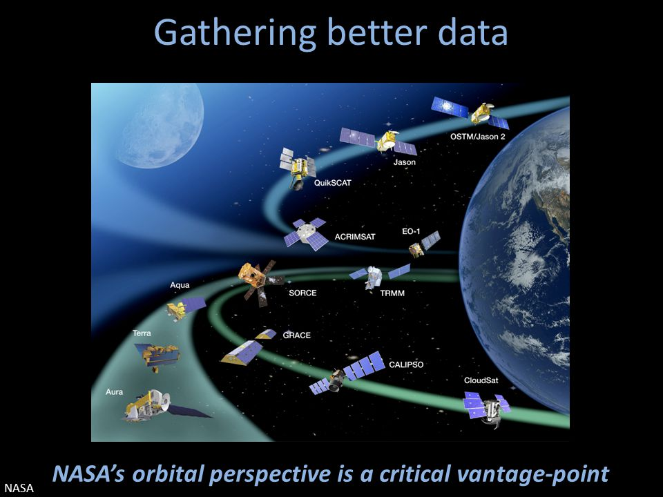 Gathering better data NASA's orbital perspective is a critical vantage-point NASA