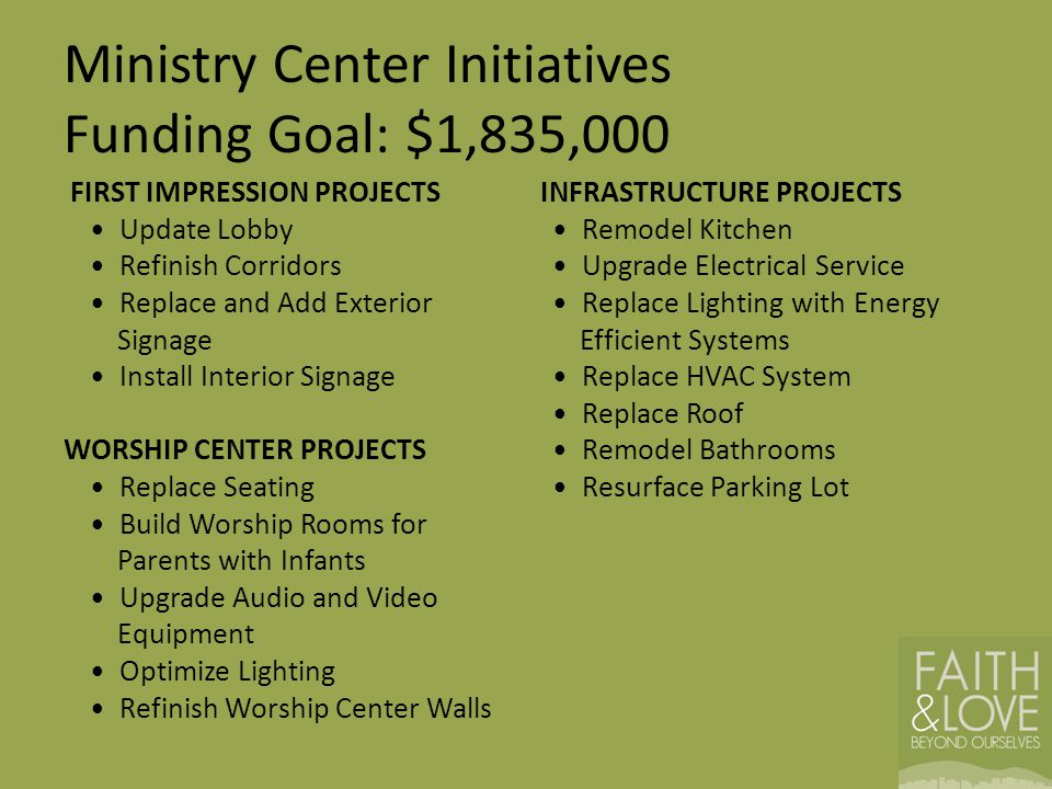 Ministry Center Initiatives Funding Goal: $1,835,000 FIRST IMPRESSION PROJECTS Update Lobby Refinish Corridors Replace and Add Exterior Signage Instal