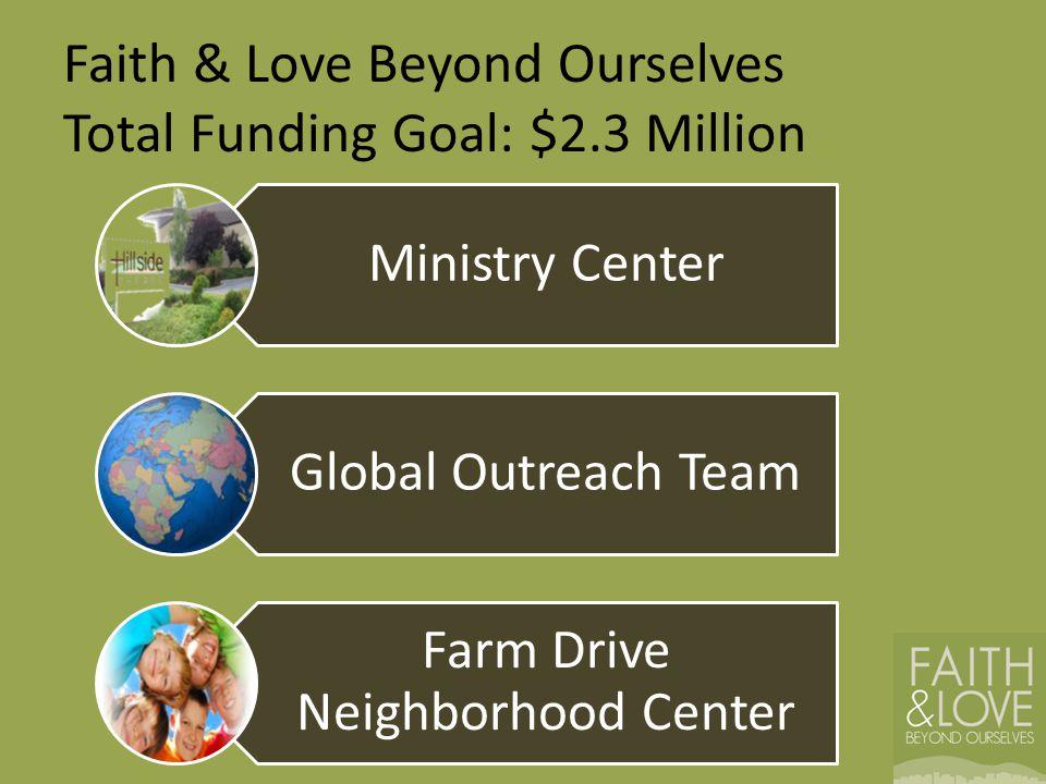 Faith & Love Beyond Ourselves Total Funding Goal: $2.3 Million Ministry Center Global Outreach Team Farm Drive Neighborhood Center