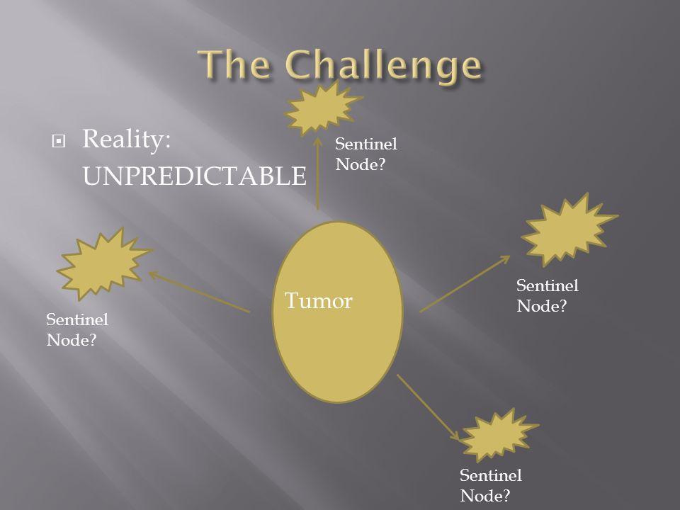  Reality: UNPREDICTABLE Tumor Sentinel Node?
