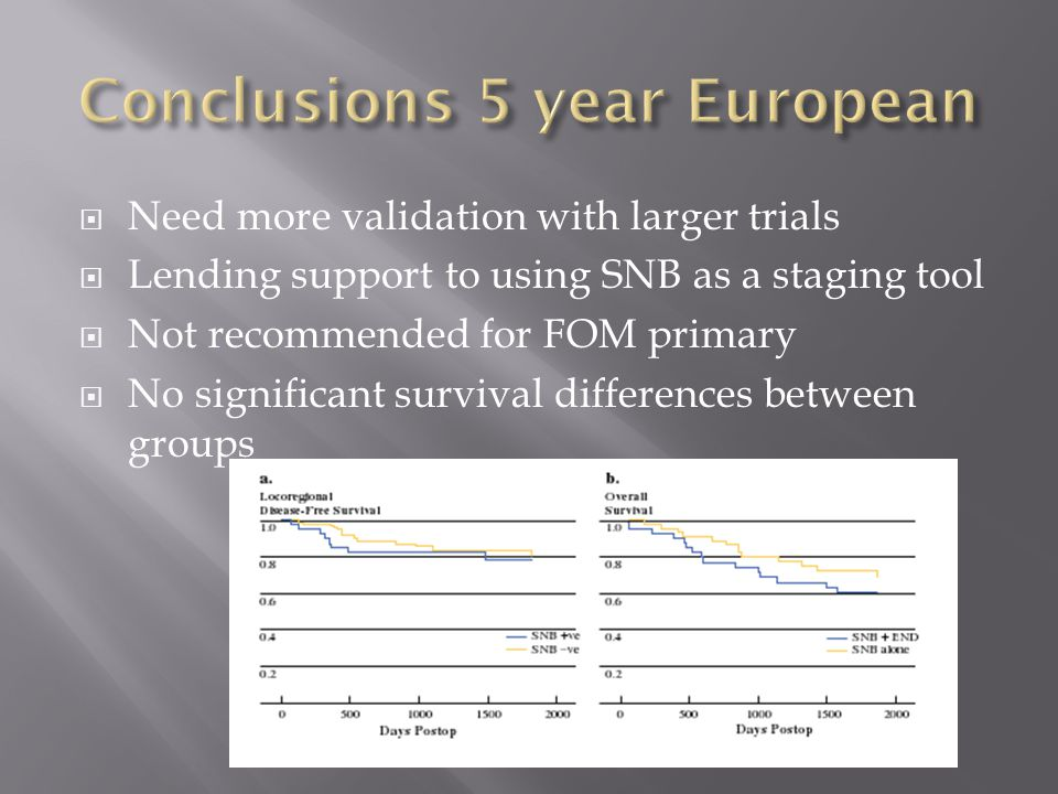  Need more validation with larger trials  Lending support to using SNB as a staging tool  Not recommended for FOM primary  No significant survival differences between groups
