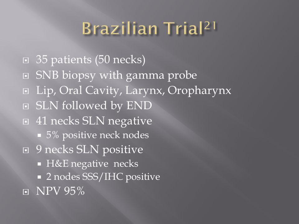  35 patients (50 necks)  SNB biopsy with gamma probe  Lip, Oral Cavity, Larynx, Oropharynx  SLN followed by END  41 necks SLN negative  5% positive neck nodes  9 necks SLN positive  H&E negative necks  2 nodes SSS/IHC positive  NPV 95%