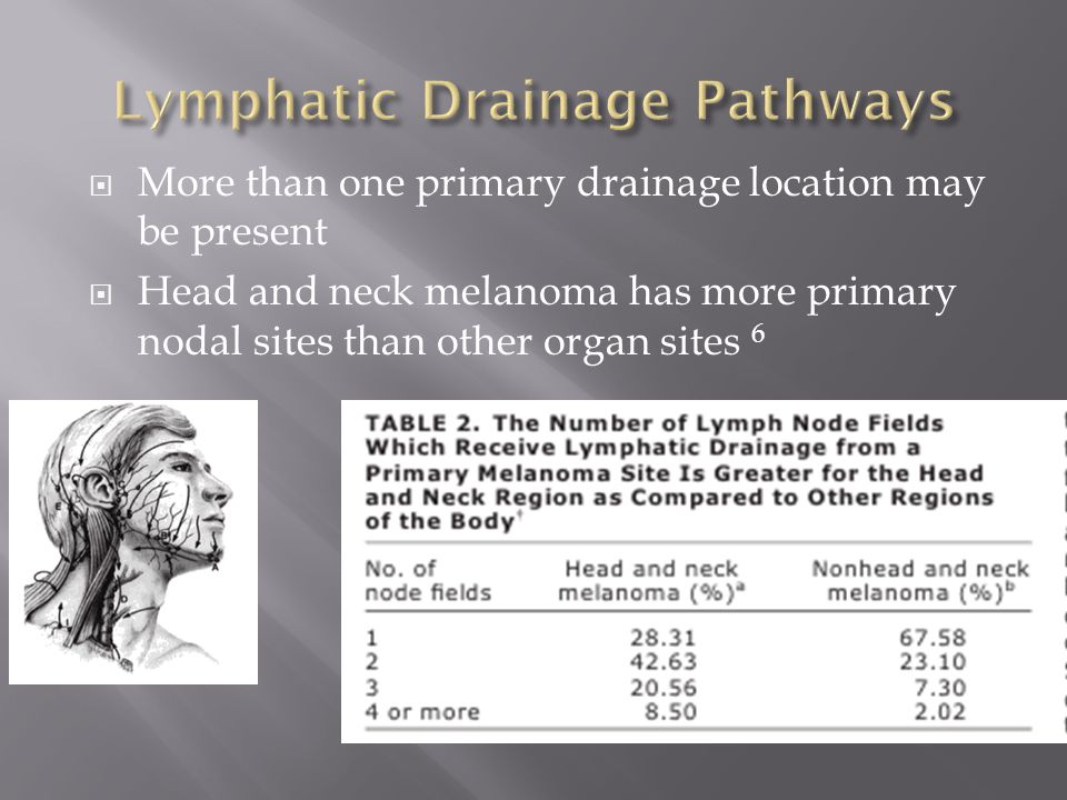  More than one primary drainage location may be present  Head and neck melanoma has more primary nodal sites than other organ sites 6