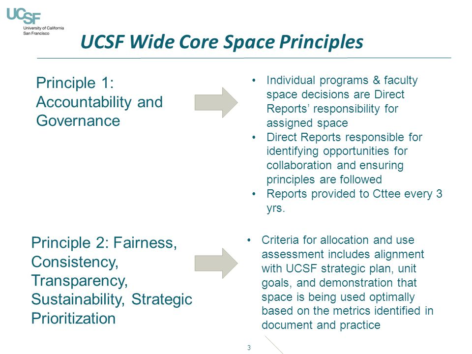 UCSF Wide Core Space Principles Principle 1: Accountability and Governance 3 Individual programs & faculty space decisions are Direct Reports' responsibility for assigned space Direct Reports responsible for identifying opportunities for collaboration and ensuring principles are followed Reports provided to Cttee every 3 yrs.