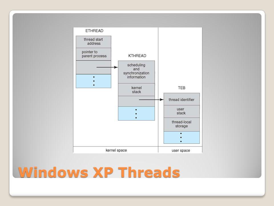 Windows XP Threads