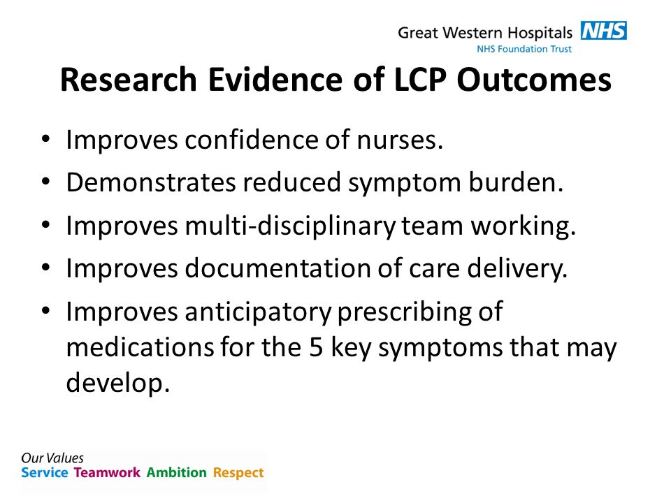Research Evidence of LCP Outcomes Improves confidence of nurses. Demonstrates reduced symptom burden. Improves multi-disciplinary team working. Improv