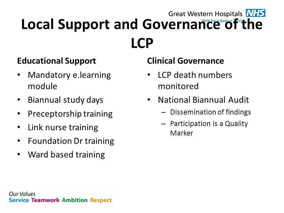 Local Support and Governance of the LCP Educational Support Mandatory e.learning module Biannual study days Preceptorship training Link nurse training Foundation Dr training Ward based training Clinical Governance LCP death numbers monitored National Biannual Audit – Dissemination of findings – Participation is a Quality Marker