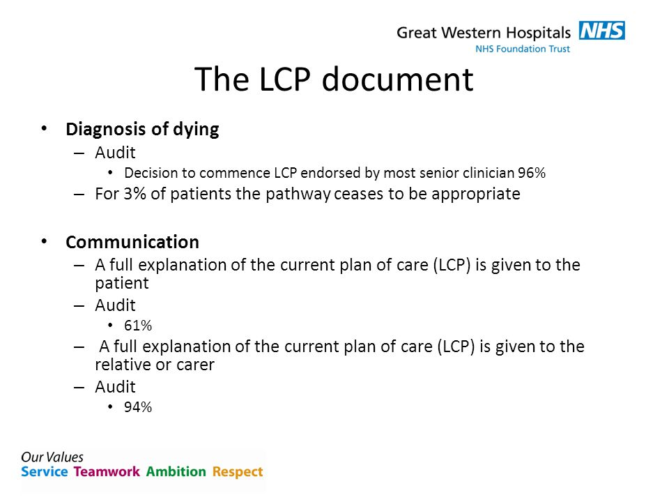 The LCP document Withdrawal of treatment.