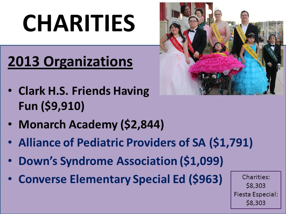 2013 Organizations Clark H.S. Friends Having Fun ($9,910) Monarch Academy ($2,844) Alliance of Pediatric Providers of SA ($1,791) Down's Syndrome Asso