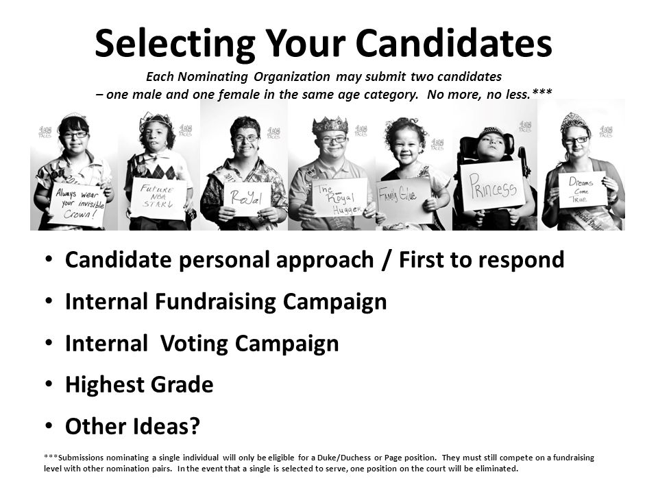 Candidate personal approach / First to respond Internal Fundraising Campaign Internal Voting Campaign Highest Grade Other Ideas.
