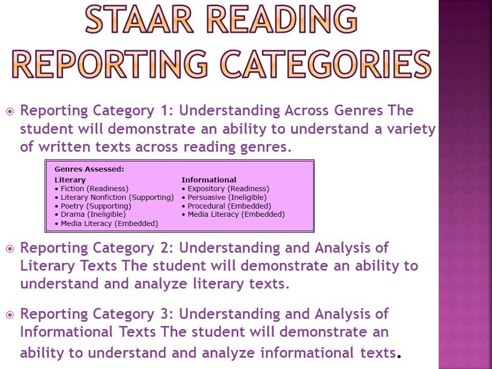  Reporting Category 1: Understanding Across Genres The student will demonstrate an ability to understand a variety of written texts across reading genres.