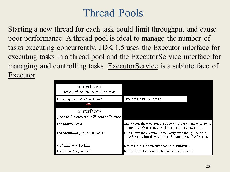 23 Thread Pools Starting a new thread for each task could limit throughput and cause poor performance.