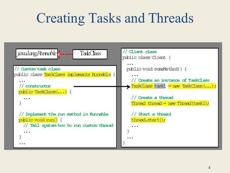 4 Creating Tasks and Threads