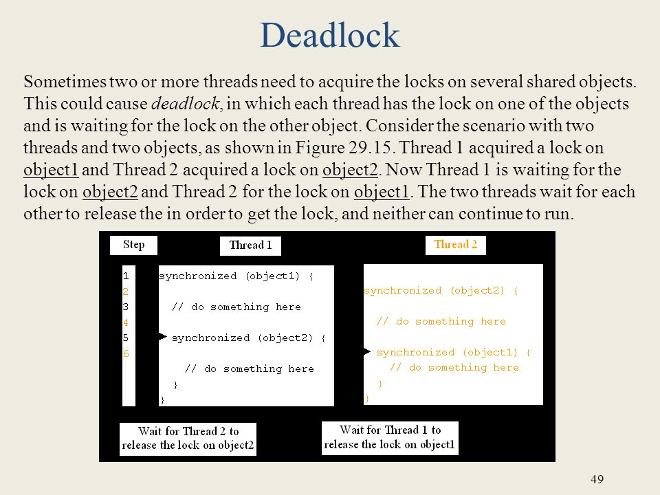 49 Deadlock Sometimes two or more threads need to acquire the locks on several shared objects.