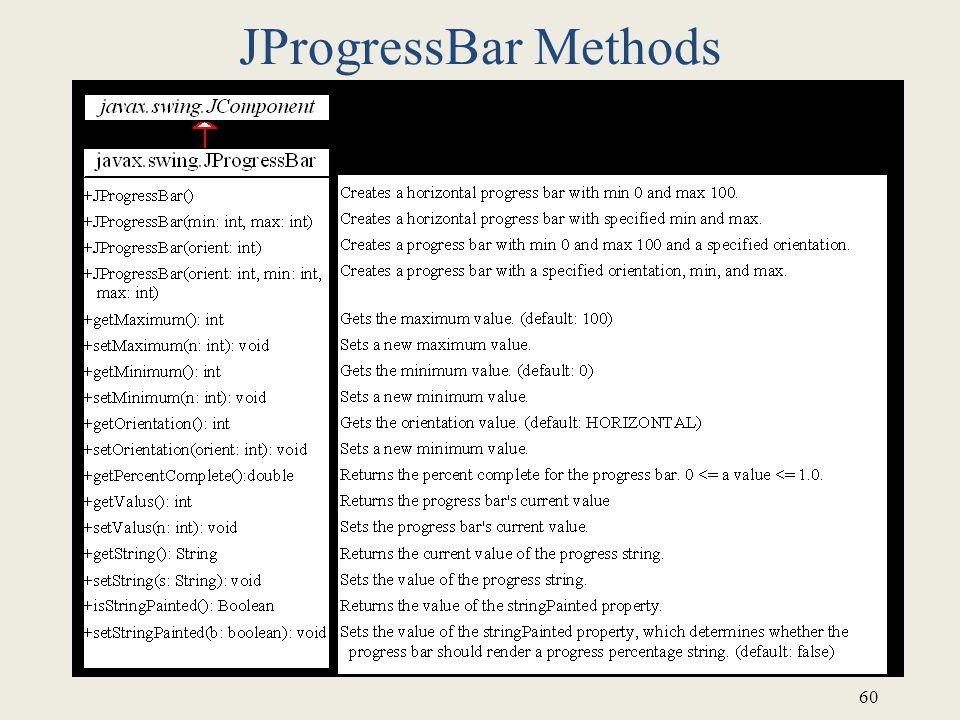 60 JProgressBar Methods