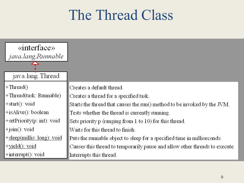 9 The Thread Class