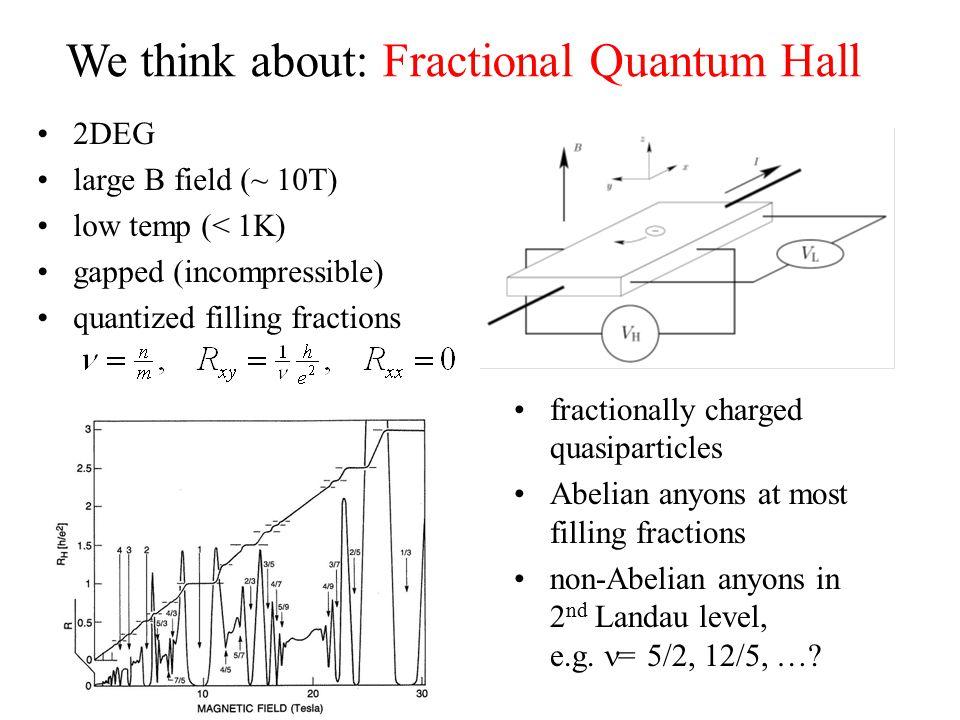 The 2nd Landau level Willett et al.PRL 59, 1776, (1987) FQHE state at =5/2!!.
