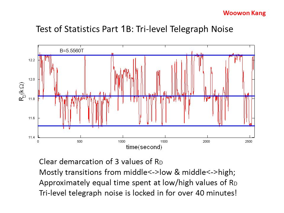Test of Statistics Part 1 B: Tri-level Telegraph Noise B=5.5560T Clear demarcation of 3 values of R D Mostly transitions from middle low & middle high; Approximately equal time spent at low/high values of R D Tri-level telegraph noise is locked in for over 40 minutes.