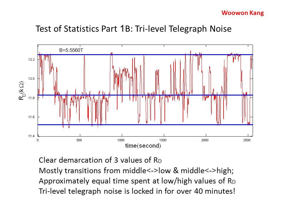 = New Approach:measurement forced measurement motion braiding Parsa Bonderson Michael Freedman Chetan Nayak