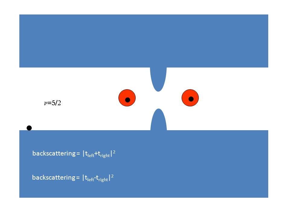 (A)Dynamically fusing a bulk non-Abelian quasiparticle to the edge non-Abelian absorbed by edge Single p+ip vortex impurity pinned near the edge with Majorana zero mode Exact S-matrix: Couple the vortex to the edge UV IR RG crossover pi phase shift for Majorana edge fermion Paul Fendley Matthew Fisher Chetan Nayak