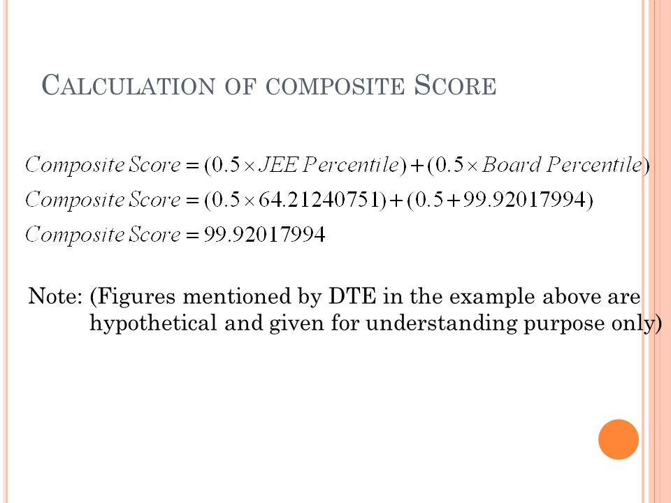 C ALCULATION OF COMPOSITE S CORE Note: (Figures mentioned by DTE in the example above are hypothetical and given for understanding purpose only)