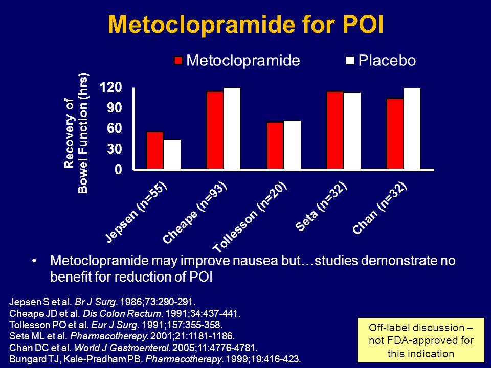 Metoclopramide for POI Jepsen S et al. Br J Surg.