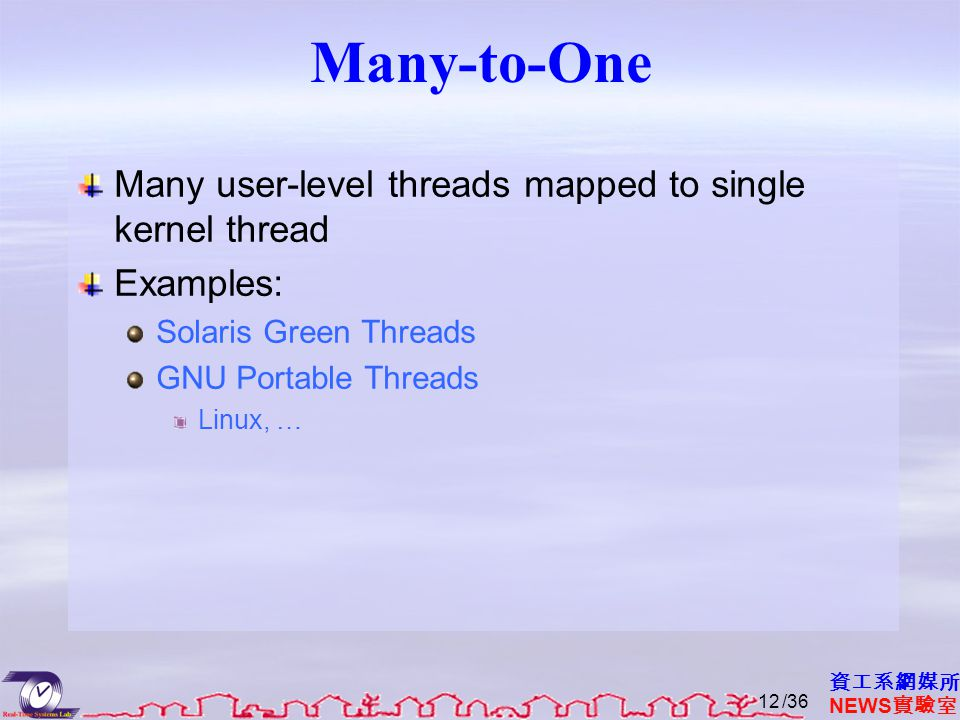 資工系網媒所 NEWS 實驗室 Many-to-One Many user-level threads mapped to single kernel thread Examples: Solaris Green Threads GNU Portable Threads Linux, … /3612