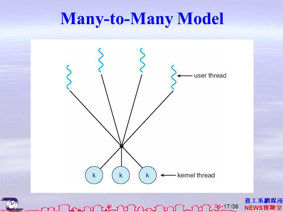 資工系網媒所 NEWS 實驗室 Many-to-Many Model /3617