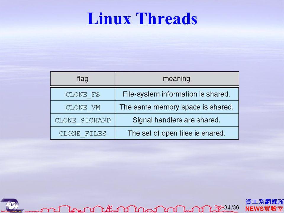 資工系網媒所 NEWS 實驗室 Linux Threads /3634