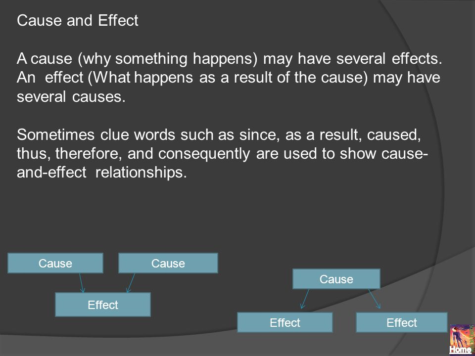 Cause and Effect A cause (why something happens) may have several effects.