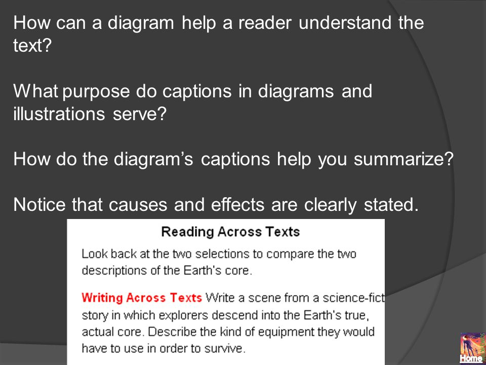 How can a diagram help a reader understand the text.