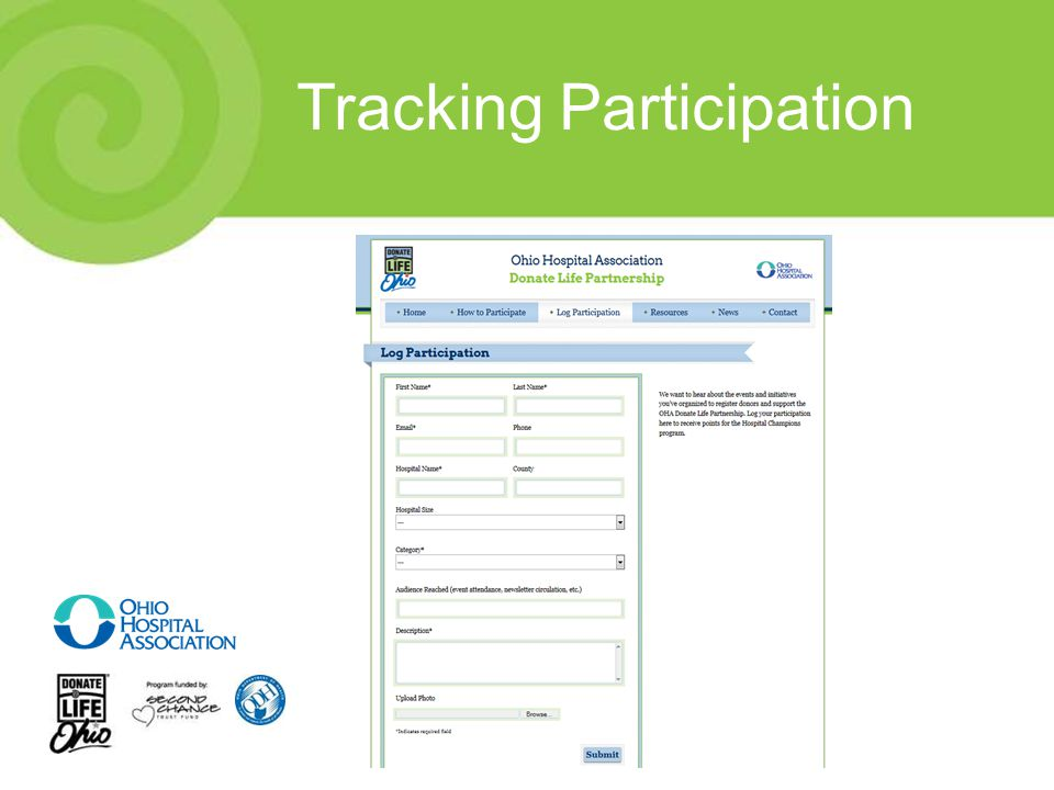 Tracking Participation