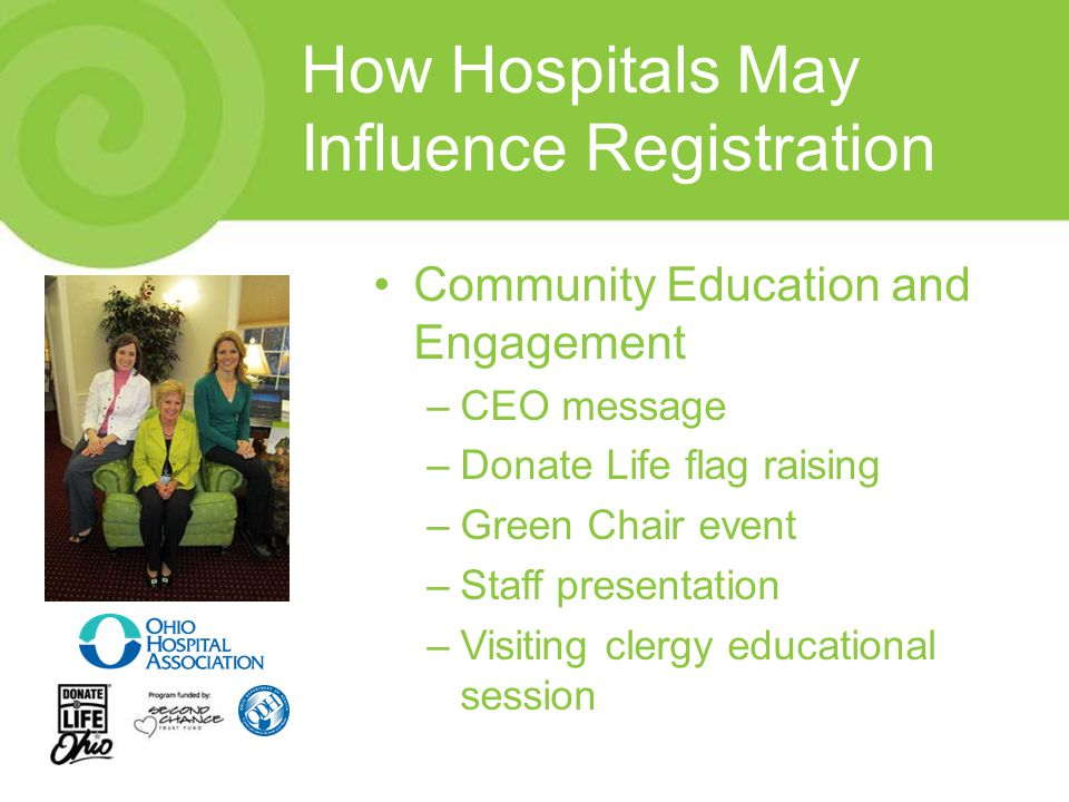 How Hospitals May Influence Registration Community Education and Engagement –CEO message –Donate Life flag raising –Green Chair event –Staff presentation –Visiting clergy educational session