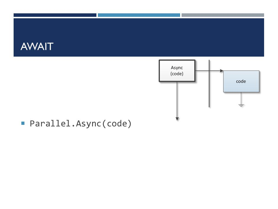 AWAIT  Parallel.Async(code)