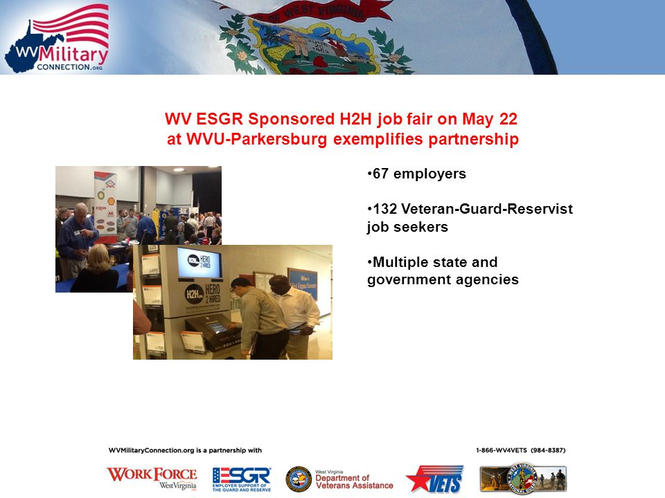 WV ESGR Sponsored H2H job fair on May 22 at WVU-Parkersburg exemplifies partnership 67 employers 132 Veteran-Guard-Reservist job seekers Multiple state and government agencies