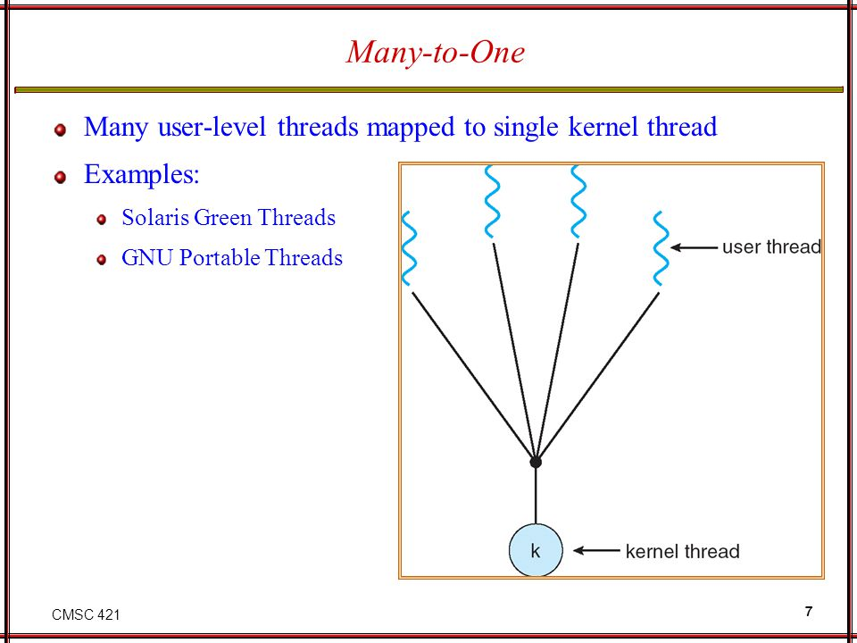CMSC 421 8 One-to-One Each user-level thread maps to kernel thread Examples Windows NT/XP/2000 Linux Solaris 9 and later