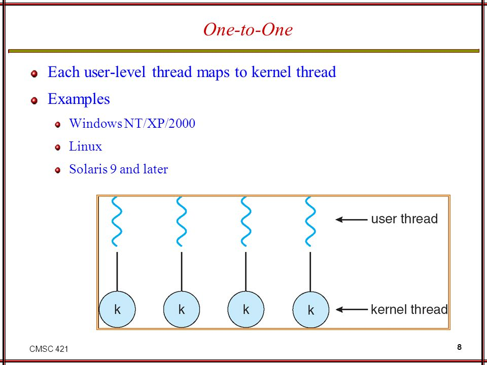 CMSC 421 9 Many-to-Many Model Many user level threads to be mapped to many kernel threads Allows the OS to create a sufficient number of kernel threads Solaris prior to version 9 Windows NT/2000 with the ThreadFiber package