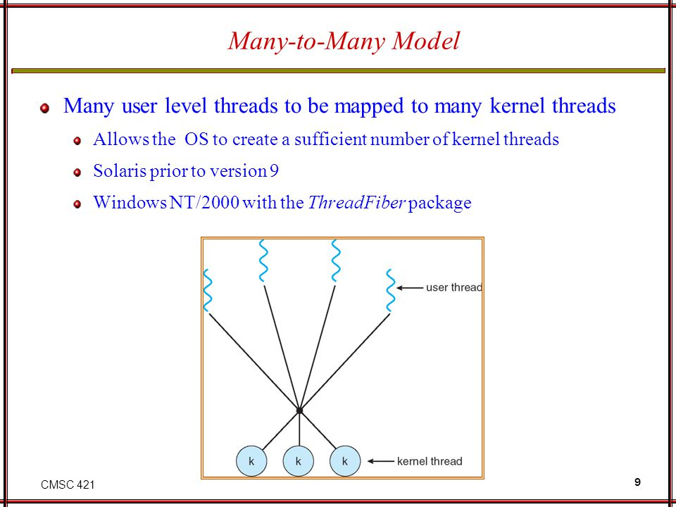 CMSC 421 10 Two-level Model Similar to Many-to-Many model, except that it allows a user thread to be bound to kernel thread Examples IRIX HP-UX Solaris 8 and earlier