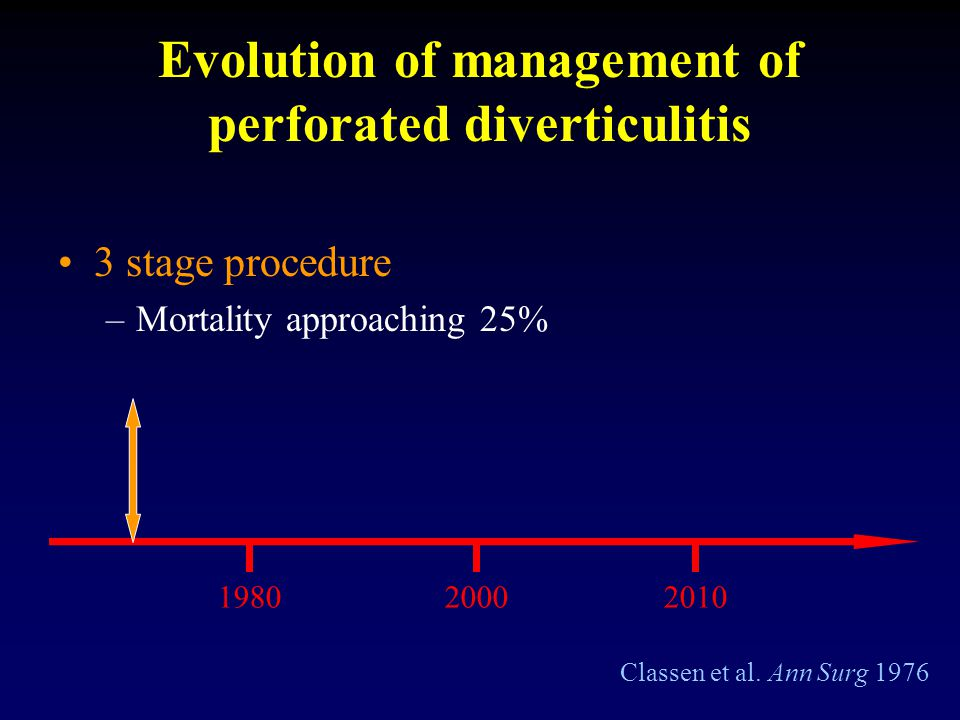 Conservative management in perforated diverticulitis Sekhar Dharmarajan et al.