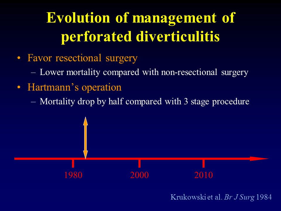 Evolution of management of perforated diverticulitis Primary Resection and Anastomosis (PRA) –Comparable mortality rate with Hartmann's operation –An effective alternative to Hartmann's procedure Constantinidas et al.
