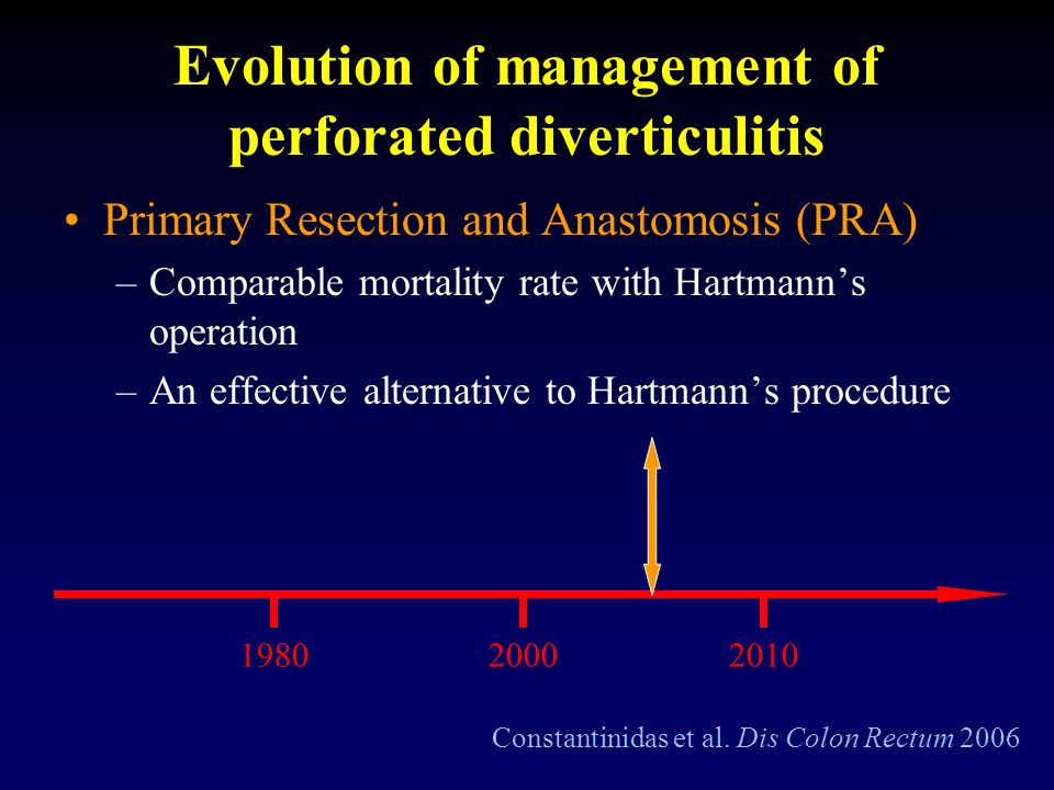 Evolution of management of perforated diverticulitis Primary Resection and Anastomosis (PRA) –Comparable mortality rate with Hartmann's operation –An