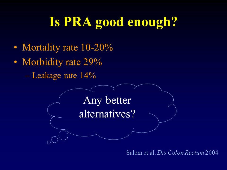 Is PRA good enough. Mortality rate 10-20% Morbidity rate 29% –Leakage rate 14% Salem et al.