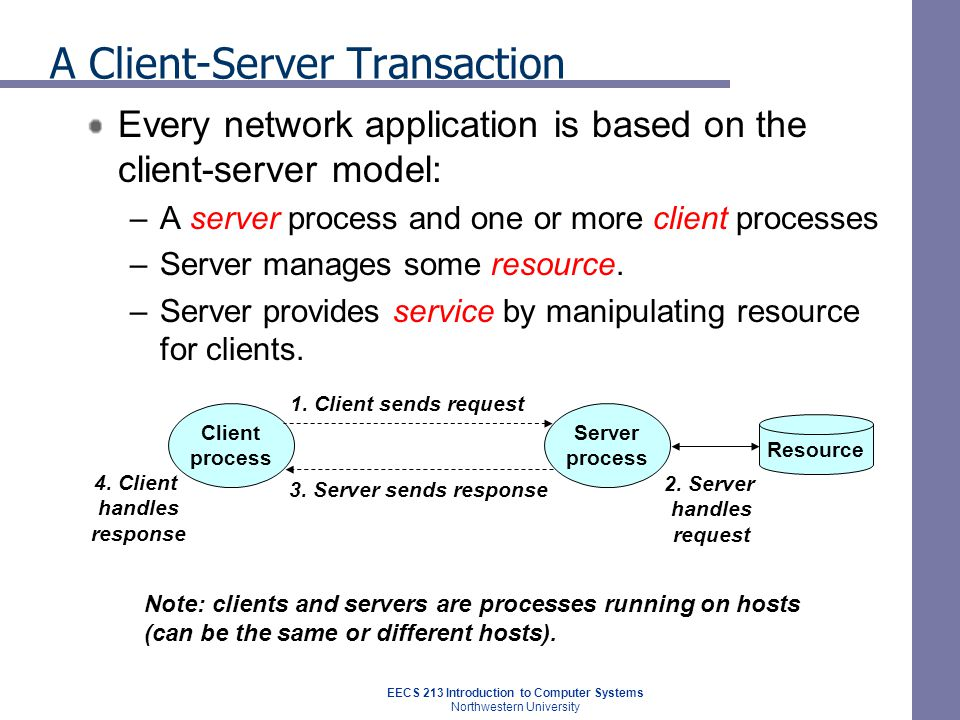 EECS 213 Introduction to Computer Systems Northwestern University A Client-Server Transaction Client process Server process 1.