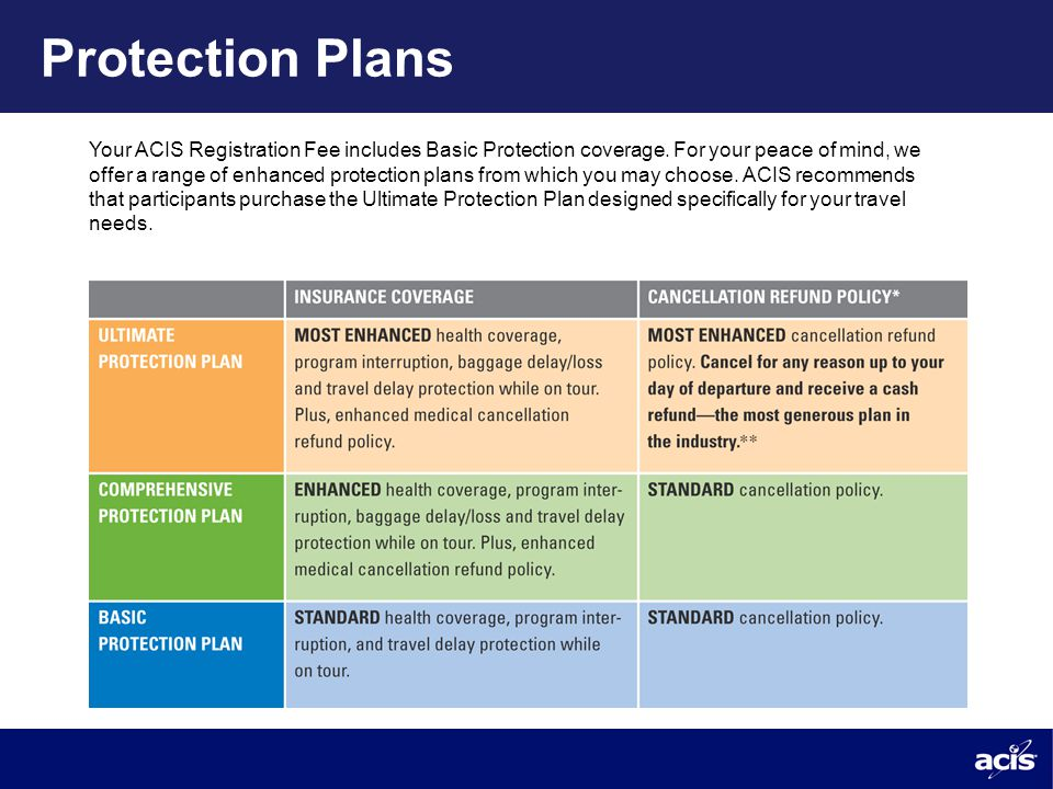 Protection Plans Your ACIS Registration Fee includes Basic Protection coverage.