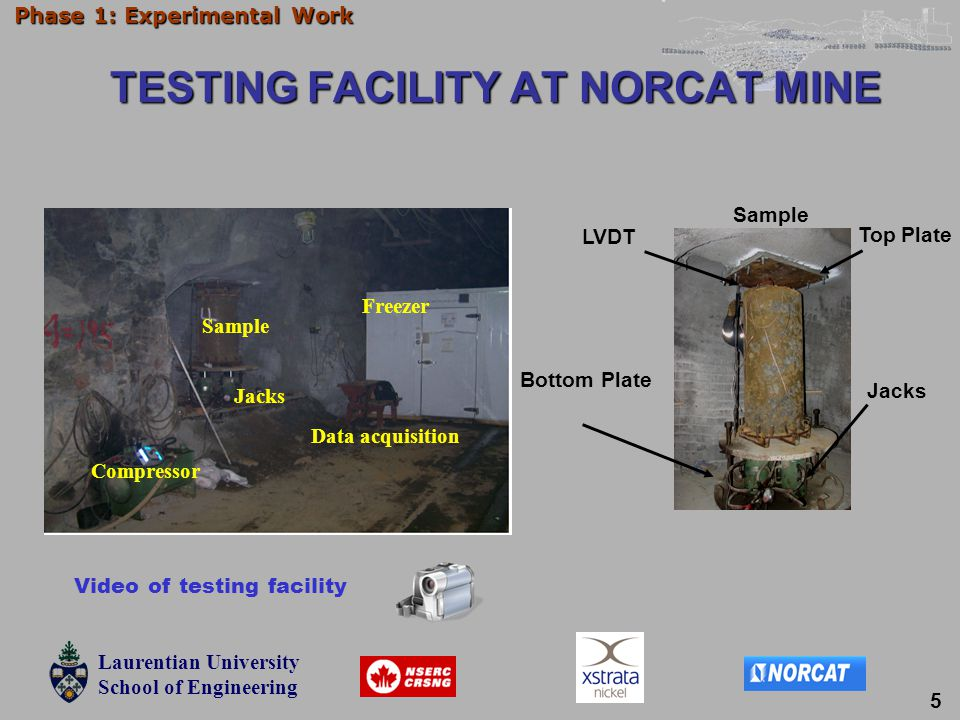 Laurentian University School of Engineering Laurentian University School of Engineering Phase 1: Experimental Work TESTING FACILITY AT NORCAT MINE Sample LVDT Top Plate Jacks Bottom Plate Sample Jacks Freezer Data acquisition Video of testing facility 5 Compressor