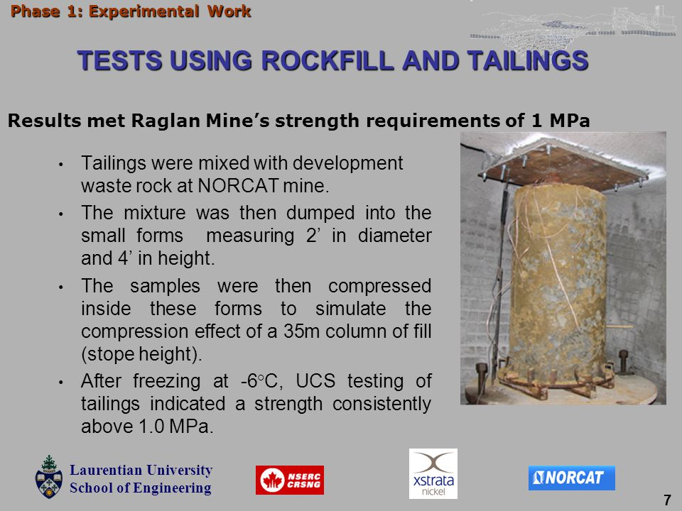 Laurentian University School of Engineering Laurentian University School of Engineering Phase 1: Experimental Work Low Strength Results Mixtures without added tailings had strengths well below 1.0 MPa.