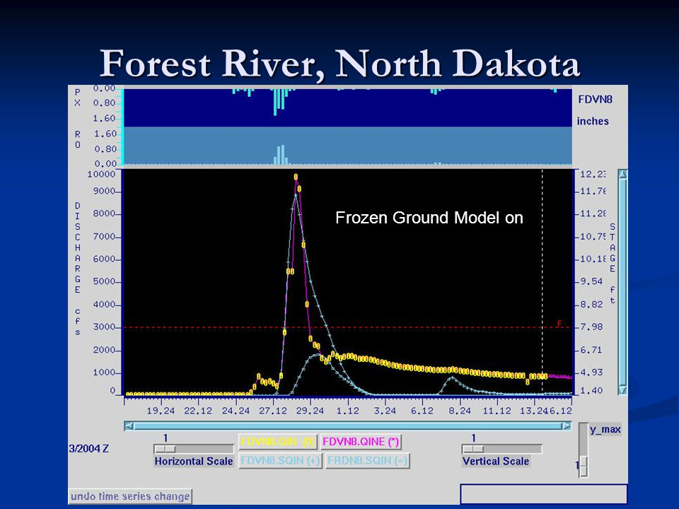Frozen Ground model off Forest River, North Dakota Frozen Ground Model on