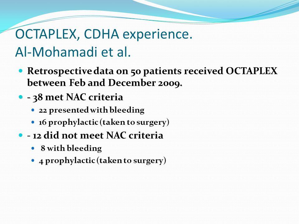 OCTAPLEX, CDHA experience. Al-Mohamadi et al..